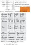 [فبو201], [فبك201], [فبو301], [فبك301], واط & [فر] محوّل طاقة