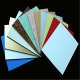 Placa/el panel compuestos de aluminio