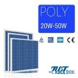 Hoher PolySonnenkollektor der Leistungsfähigkeits-40W in Shanghai