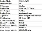 構築のためのCumminsのディーゼル機関Qsz13-C450 (EUはIiiaを上演する)