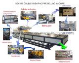 tubería de PVC Two-Oven totalmente automática Máquina de Belling