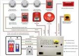 Het Systeem van het Brandalarm van de Brandbestrijding met het Controlebord van Extinguishant van de Brand
