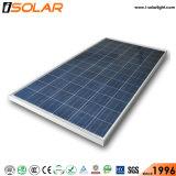 Brazo simple de 8 metros de la Energía Solar de 100W de luz de la calle