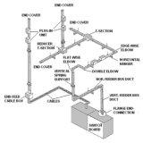 Busway System elektrisches Busway mit Fabrik-Preis