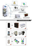 De permanente 808nm Professionele Prijs van de Apparatuur van de Schoonheid van de Laser