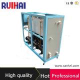 Тип охлаженный воздухом промышленный охладитель переченя воды