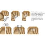 خمسة غضّن مشبك مستقيمة رابط إستعمال جانبا [كو] أداة يدويّة أو مطرقة