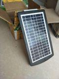 Alimentation d'usine 30-80W Mono de panneaux de cellules solaires pour la maison