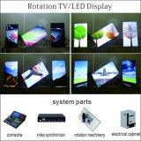 Colorare il sistema elettrico di Railss della trasparenza dello schermo (YZ-P331)