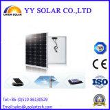 panneau solaire 90watt/95watt pour le système de ventilation solaire