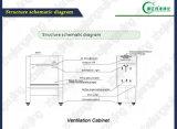 환기 내각 또는 실험실 증기 두건 PVC 관