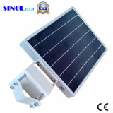 12wled 18W zonnepaneel Integrated Solar Garden Light 18W zonnepaneel