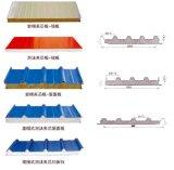 Fabricant de panneaux sandwich en Chine Equipement