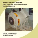 200Hz 300kw 1500rpm Brushless Diesel Synchonous Alternator van de Generator