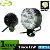 12W 3inch om LEIDENE van de Lamp van Epistar LEDs het AutoLicht van het Werk