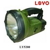 HID 트럭 램프, Super Bright HID 드라이빙 라이트(LY5200)