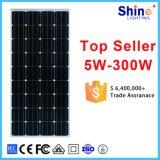 工場価格150Wの黒くおよび青のモノラル多太陽電池パネル