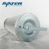 Ayaterの供給の風力油圧石油フィルターH1300rn2010/Sonderwk