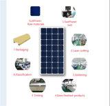 良質の防水100W半適用範囲が広い太陽電池パネル