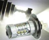 Super heller 80W CREE weißes LED Birnen-Licht