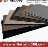 Modèle de bois PVDF panneau composite aluminium avec d'Unbreakable Core