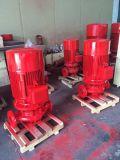 Bomba Inline vertical (ISG)