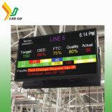 Pixel Display LED de alta energía solar en vallas de publicidad