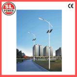 120W LED Luminary Modules Street Light
