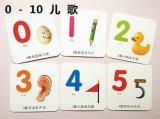 Les cartes d'alphabétisation de l'éducation Anti-Early épaissie cartes cognitives La mémoire associative des jeux de cartes d'apprentissage Puzzle Jouets