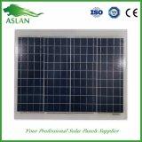 Панель солнечных батарей ранга 40W PV для солнечного уличного освещения