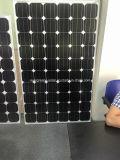 panneau solaire 150W avec mono et poly
