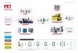 macchina di salto di plastica semi automatica dell'animale domestico della macchina dello stampaggio mediante soffiatura 1L