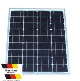 Панель солнечных батарей 50W высокого качества Mono (AE50M5-36)