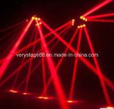 جديد 9 أعين عنصر صورة [رغبو] [4ين1] [لد] عنكبوت حزمة موجية مرحلة ضوء