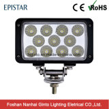 Hotselling 33W Retangle Luz de trabajo LED (GT1020-33W)