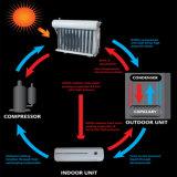 De aan de muur bevestigde Hybride ZonneReeks van de Airconditioner
