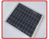 Panneau mono solaire de pile solaire de module de la vente chaude 40W picovolte