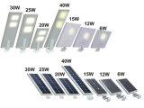 Qualitäts-Fabrik-Preis-haltbare Aluminiumlegierung-Solarstraße Lamp20W 30W 40W 50W 60W 80W 90W 110W 120W; Alles Ine ein Solarstraßenlaterne110W