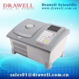 Дешевый восходящий поток теплого воздуха Cycler PCR Dw-K640