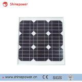 mono comitato solare di vetro 20W