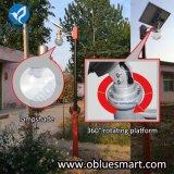 Bola de luz LED Solar jardín lámpara de pared con sensor de movimiento