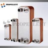 Chapa de acero inoxidable de agua de refrigeración intercambiador de calor con Cooper refrigerador soldado