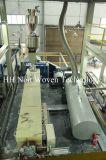 2018 наиболее передовых Проект SMMS находится нетканого материала ткань машины