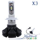 中国の工場H7車LEDライトが付いている最もよい価格LED軽い車