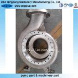 Intelaiatura della pompa dell'ANSI Goulds 3196 titanio/dell'acciaio inossidabile