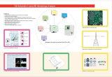 5-Part Diff. Analyseur automatique de hématologie/analyseur de globule sanguin