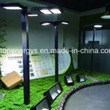 Het Parkeerterrein Shoebox van de Straatlantaarn van de Schijnwerper van de LEIDENE Lamp van het Parkeerterrein 300W