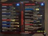 Inspektion gepanzertes 3.0mm Belüftung-Blau-Kabel