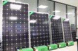 30V 250 Вт с маркировкой CE RoHS ISO утвердил солнечной панели ячеек