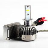 LED de alta potencia 33W luz coche
